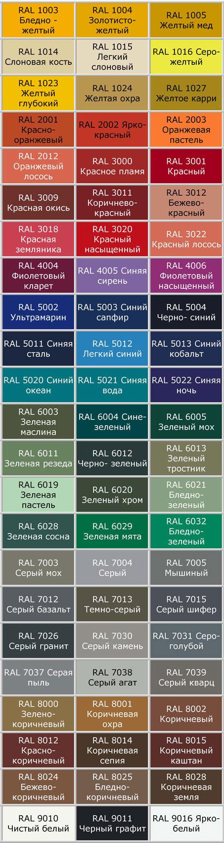 Подбор цвета для покраски дисков